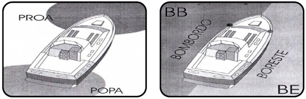 proa-popa-be-bb