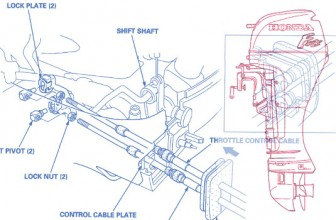 Honda Outboard setup installation and pre delivery BF8D BF9.9D BF10D BFP8D BFP10D BF8B BF10B BFP8B BFP10B BFP9.9D
