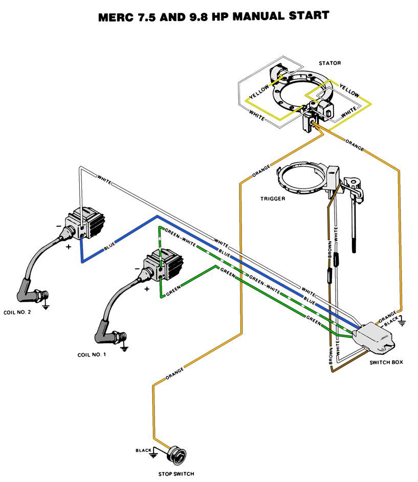 Diagram Mercury 402 Outboard Wiring Diagram Full Version Hd Quality Wiring Diagram Diagramortaw Portaimprese It